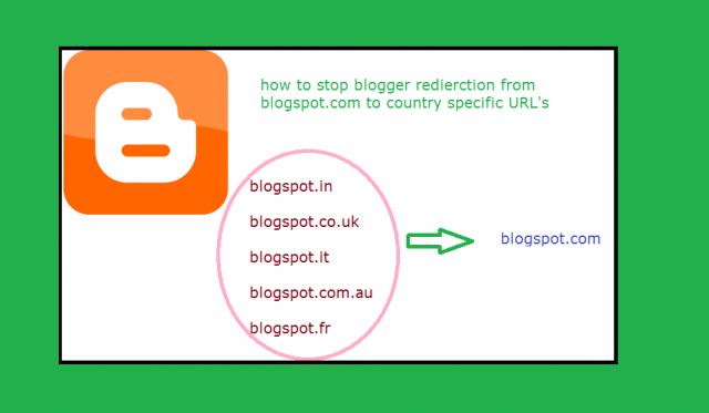stop blog redirection