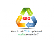 SEO optimized media