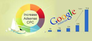 increase-adsense-cpc