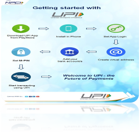 unified-payment-interface_upi